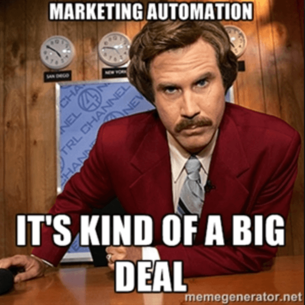 Marketing automation is a big deal